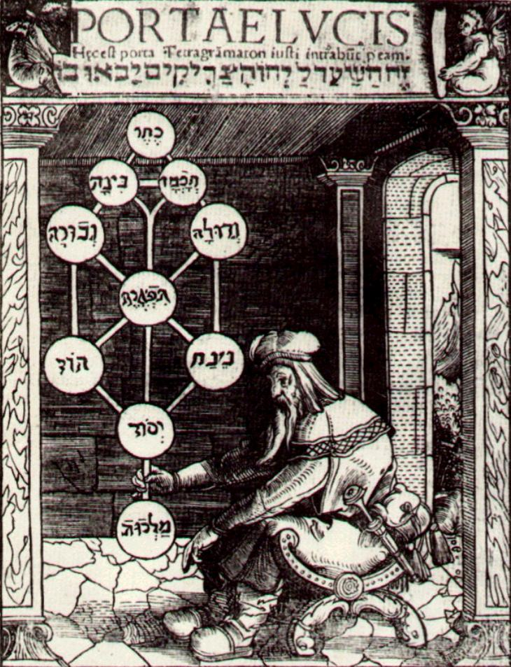 El árbol de la vida de las Sefirot