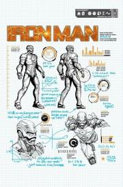 La Moda de los Superhéroes Los Guardianes de la Galaxia de Brian Michael Bendis y Steve McNiven 05