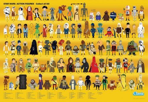 Christopher-Lee-Star-Wars