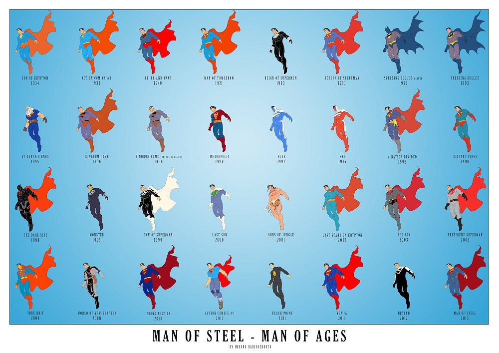 man-of-steel-uniformes