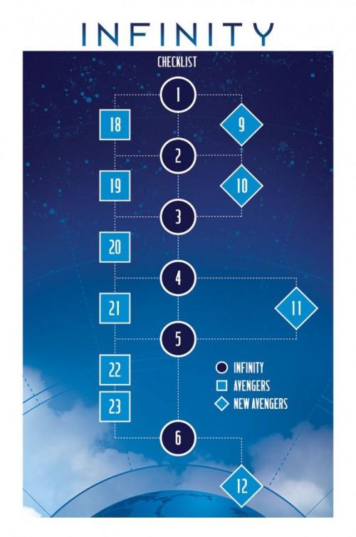 infinity_checklist