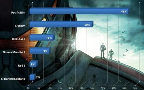 resultados_encuesta_cine_agosto