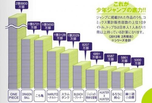 ranking-shueisha