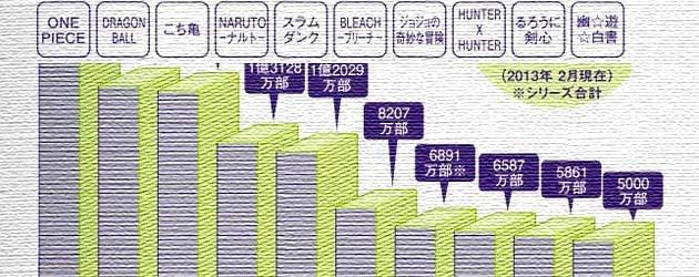 rankings-japoneses-destacada