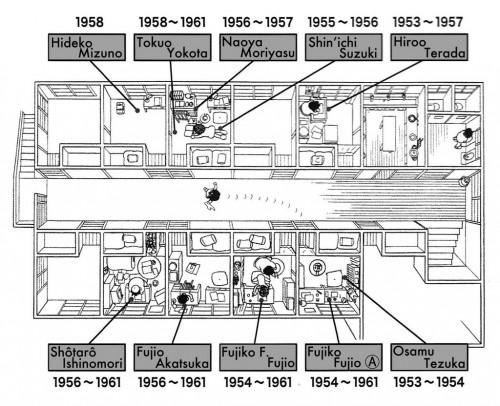 Años y habitaciones que ocuparon los distintos mangaka en los apartamentos Tokiwa-sô