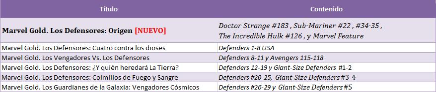 Los Defensores Panini 2015