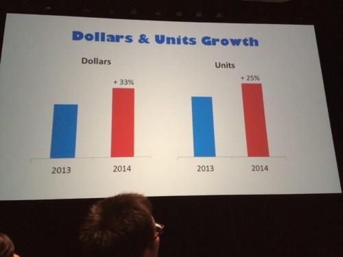 Dollars-and-Growth-Image-Comics-2014