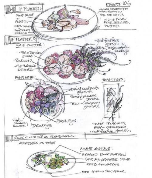 La importancia de la gastronomía en Hannibal