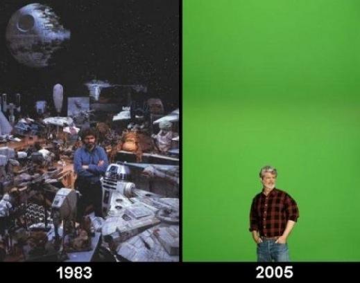 George Lucas a través del tiempo