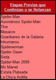 guia-de-lectura-all-new-all-different-marvel-04