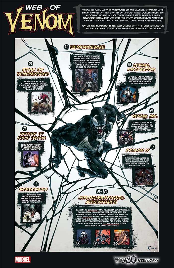 30 aniversario de Venom